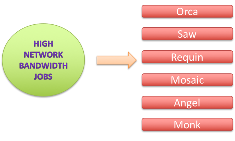 File:Highnetwork2.png
